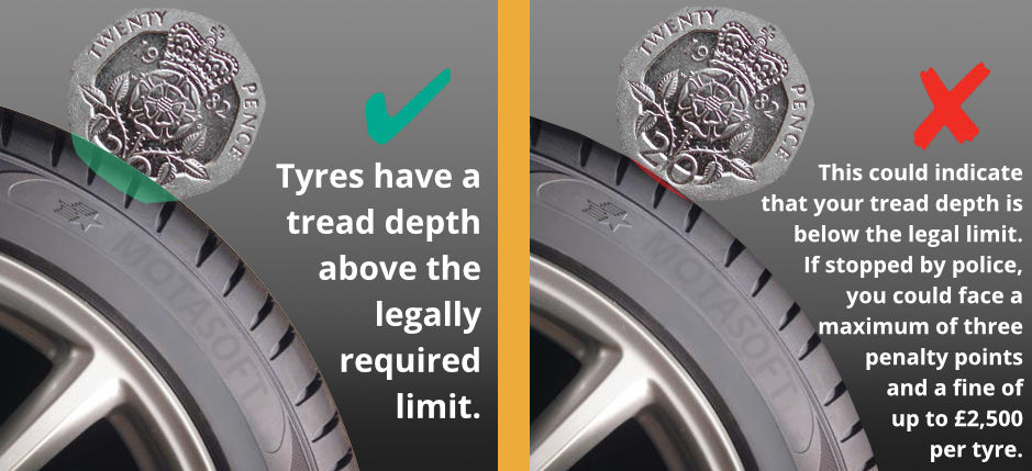20p tyre tread depth test image - Tyres Alton